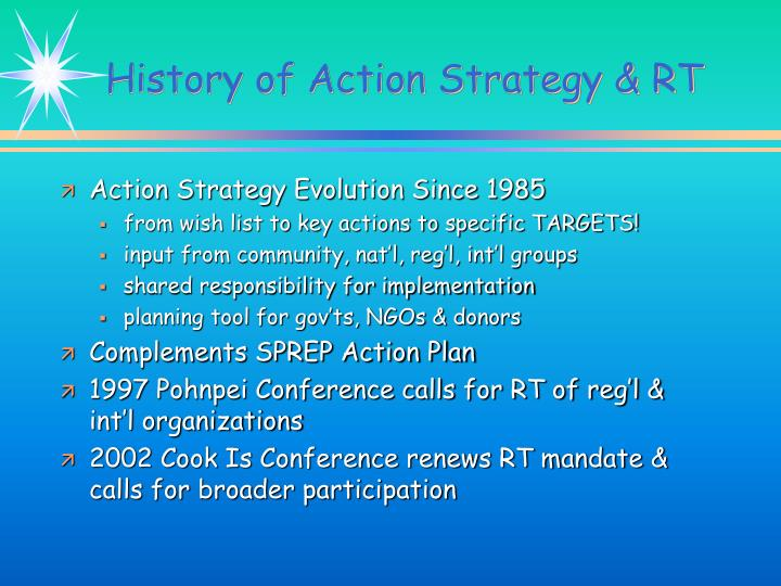 History of Action Strategy & RT