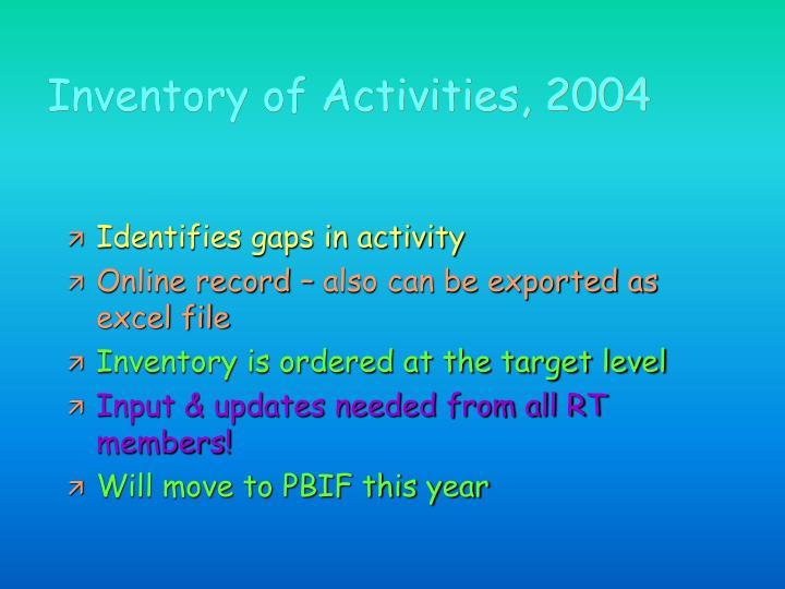 Inventory of Activities, 2004