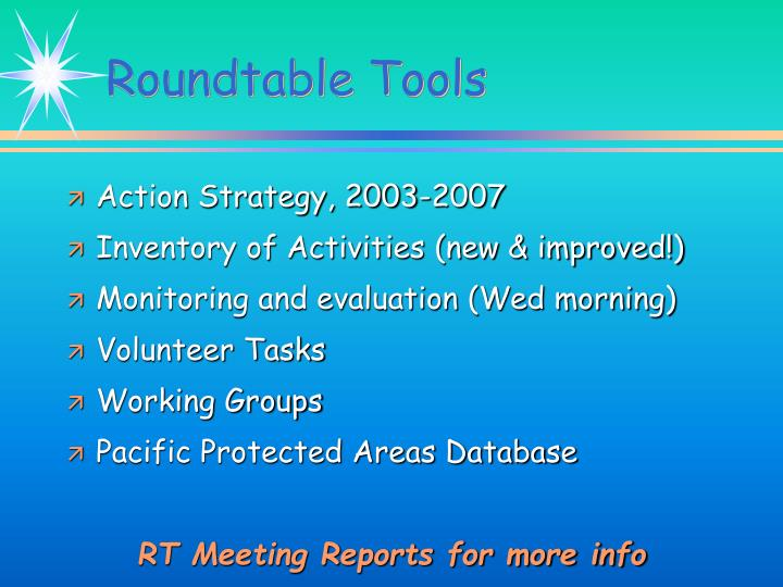 Action Strategy, 2003-2007