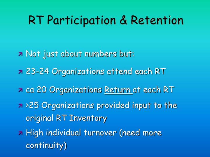 RT Participation & Retention