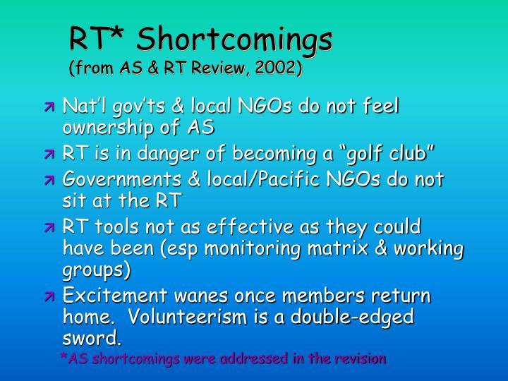 RT* Shortcomings