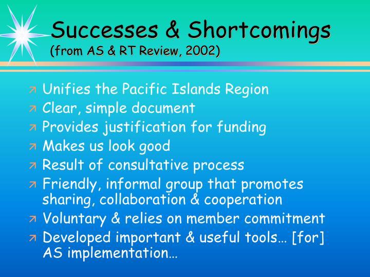 Successes & Shortcomings