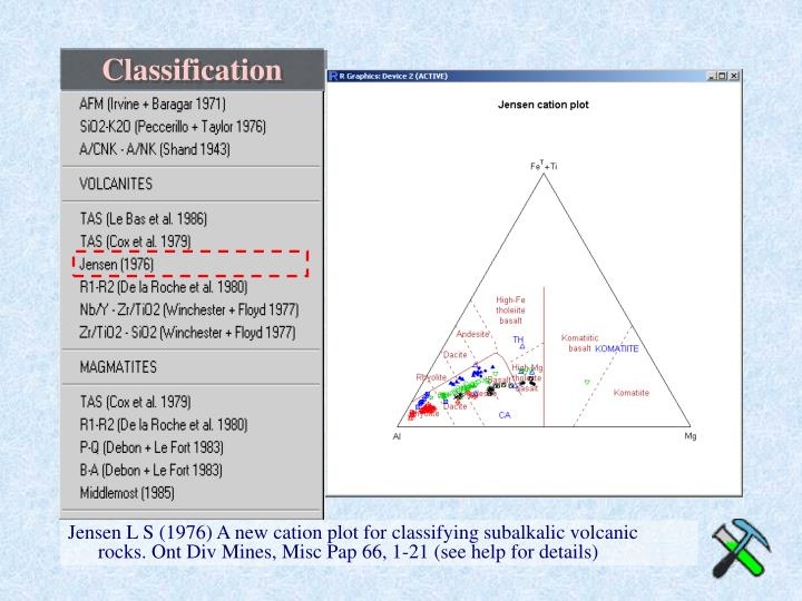 Jensen L S (1976) A new cation plot for classifying subalkalic volcanic rocks. Ont Div Mines, Misc Pap 66, 1-21 (see help for details)