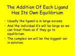 the addition of each ligand has its own equilibrium