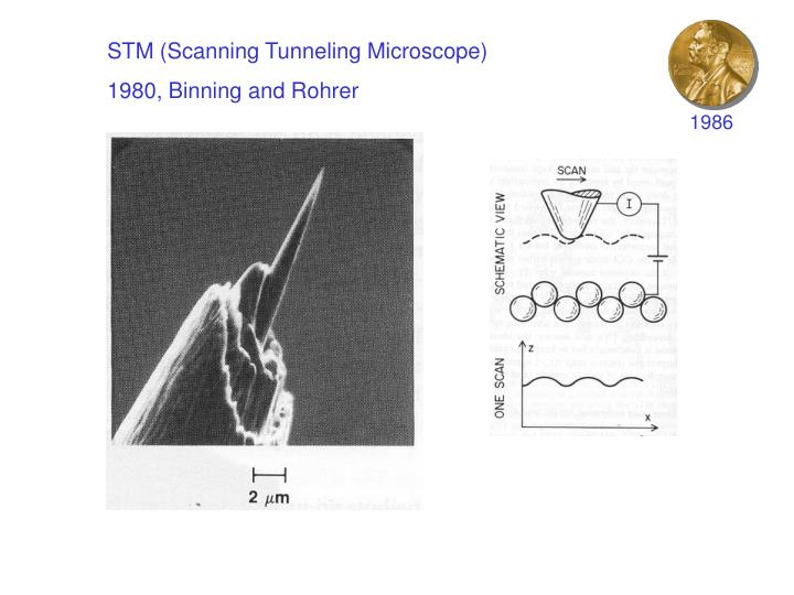 STM (Scanning Tunneling Microscope)