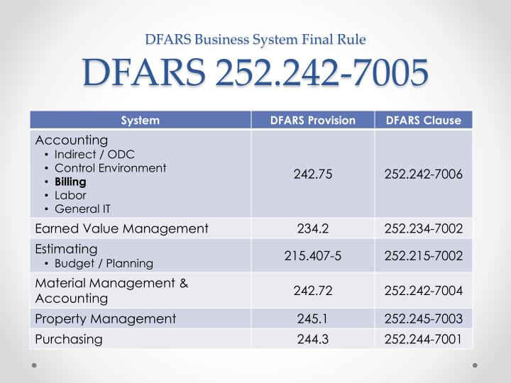DFARS Business System Final Rule