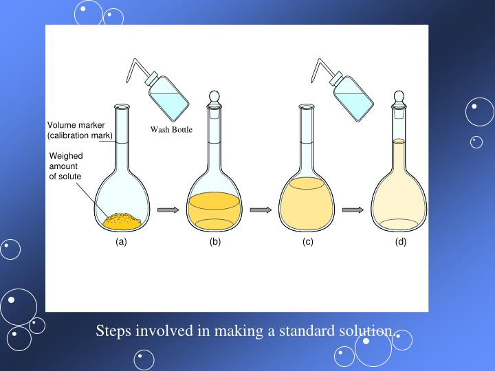 to make a standard solution At the end-point ki is added to make about a 5 per cent concen- 512 standard iodine solutions our standard arsenious acid was repeatedly checked and did.