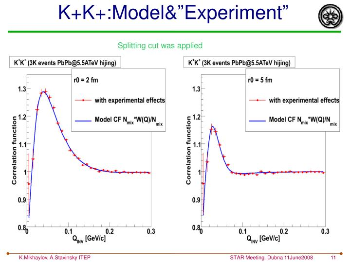 "K+K+:Model&""Experiment"""
