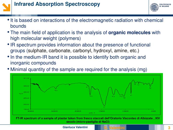 Infrared absorption spectroscopy