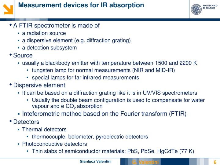 Measurement devices for IR absorption