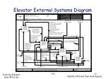 elevator external systems diagram