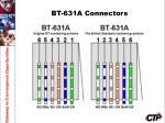bt 631a connectors