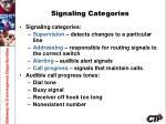 signaling categories