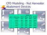 cfd modeling nut harvester abatement devices