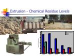 extrusion chemical residue levels