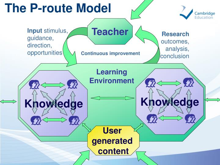 The P-route Model