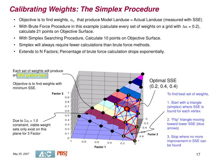 Calibrating Weights: The Simplex Procedure