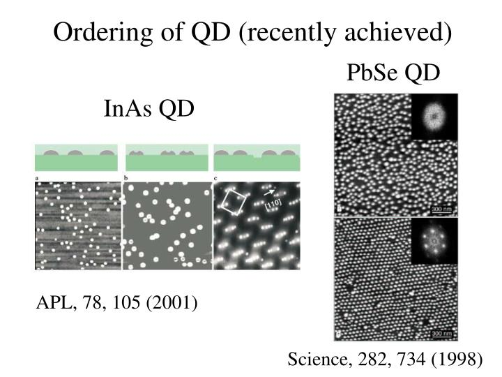 Ordering of QD (recently achieved)