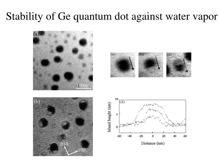 Stability of Ge quantum dot against water vapor