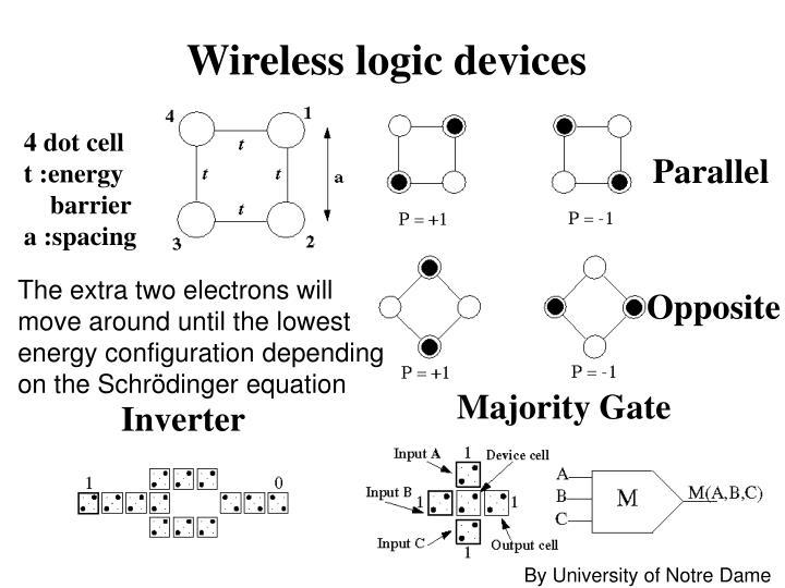 Wireless logic devices