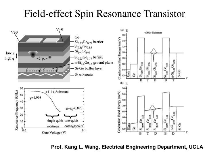 Field-effect Spin Resonance Transistor