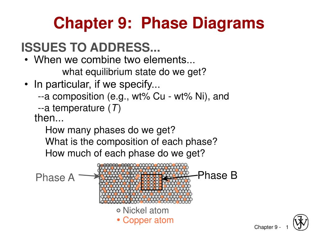 Ppt - Chapter 9  Phase Diagrams Powerpoint Presentation  Free Download