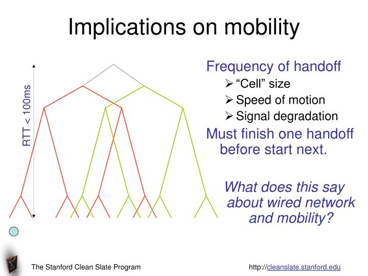 Frequency of handoff