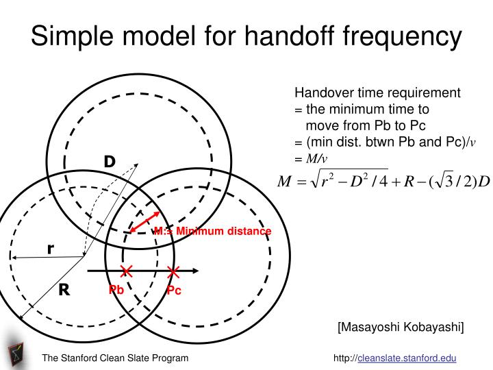 Simple model for handoff frequency