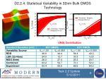 d2 2 4 statistical variability in 32nm bulk cmos technology