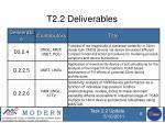 t2 2 deliverables1