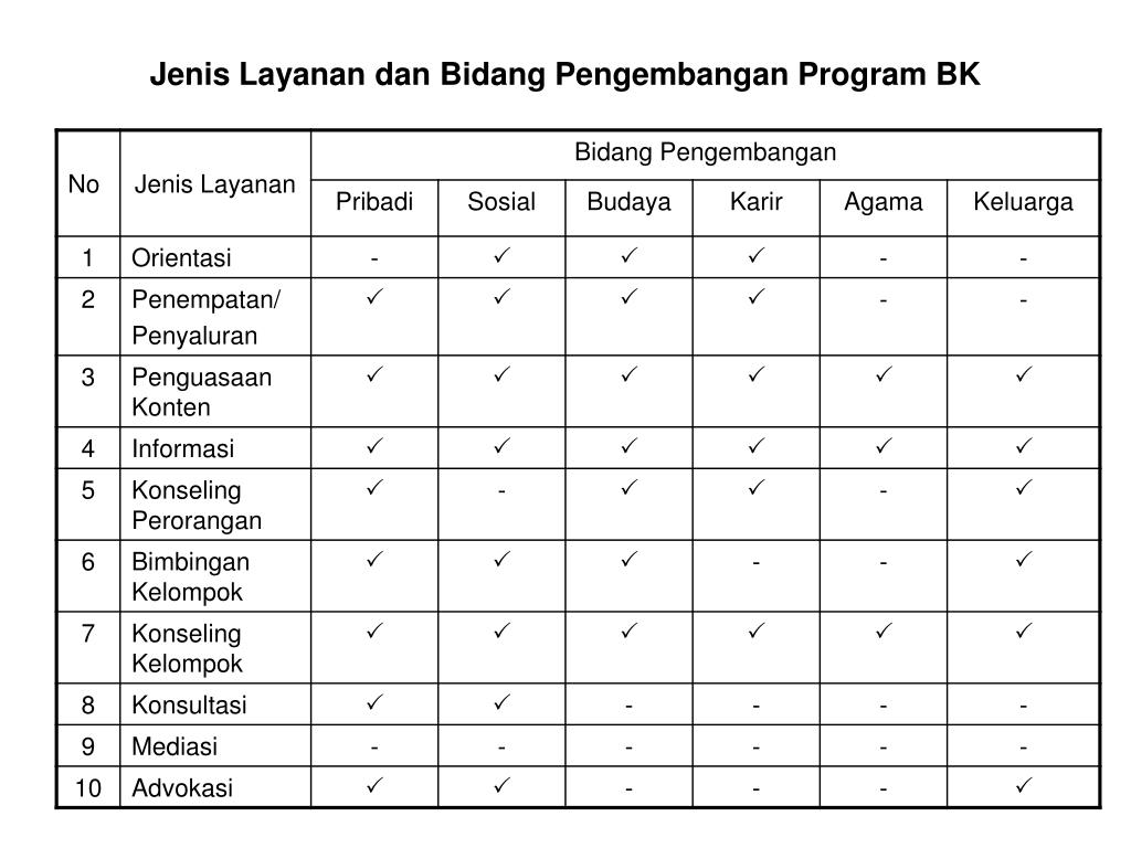 Ppt Program Bk Di Sekolah Powerpoint Presentation Free Download Id 4567834