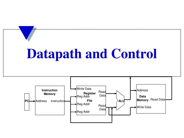 datapath and control n.