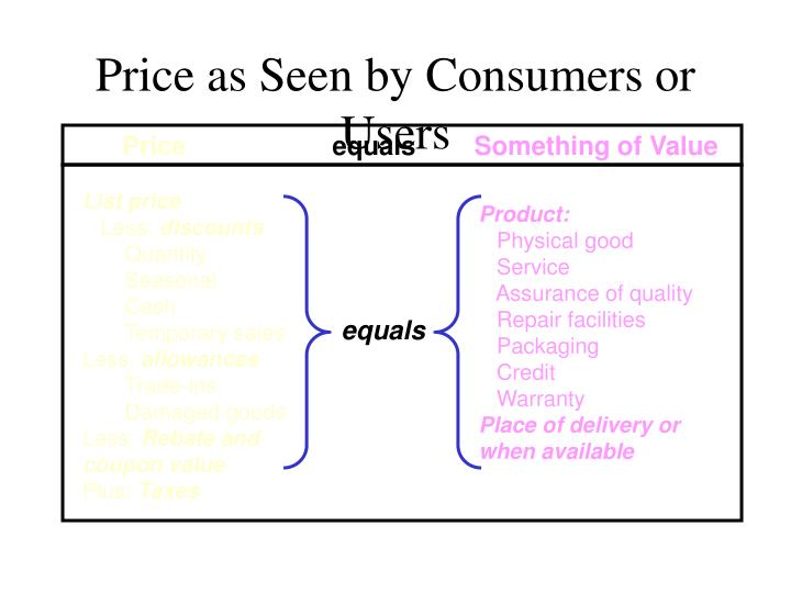 price as seen by consumers or users n.