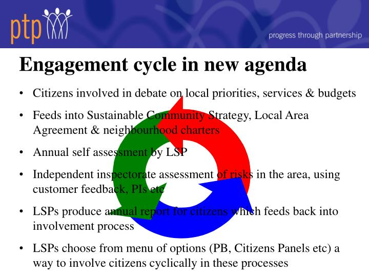Engagement cycle in new agenda