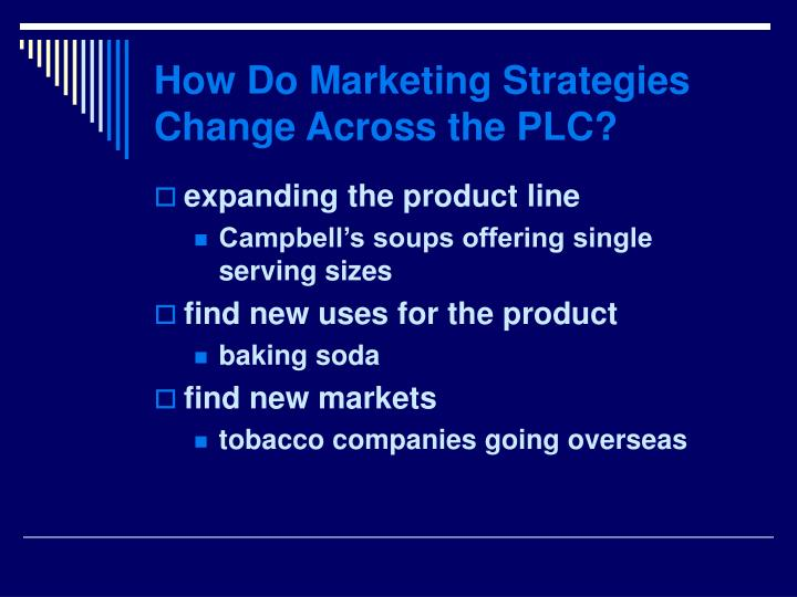 How Do Marketing Strategies Change Across the PLC?