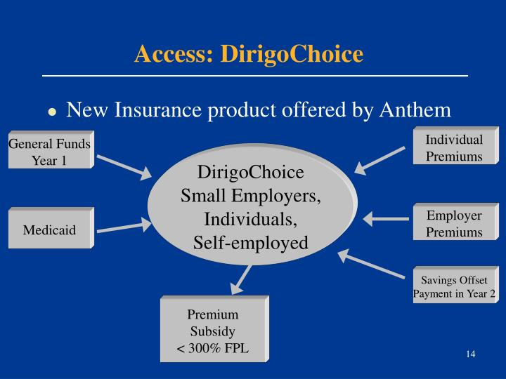 Access: DirigoChoice