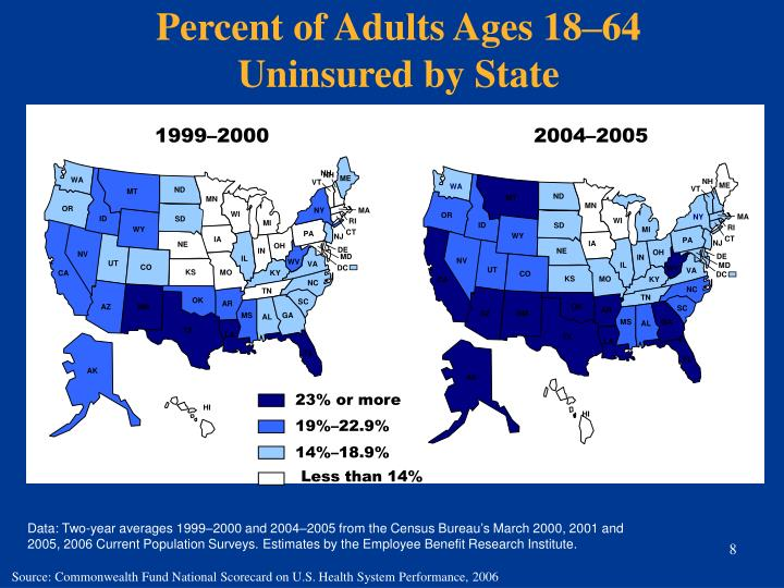 Percent of Adults Ages 18–64 Uninsured by State