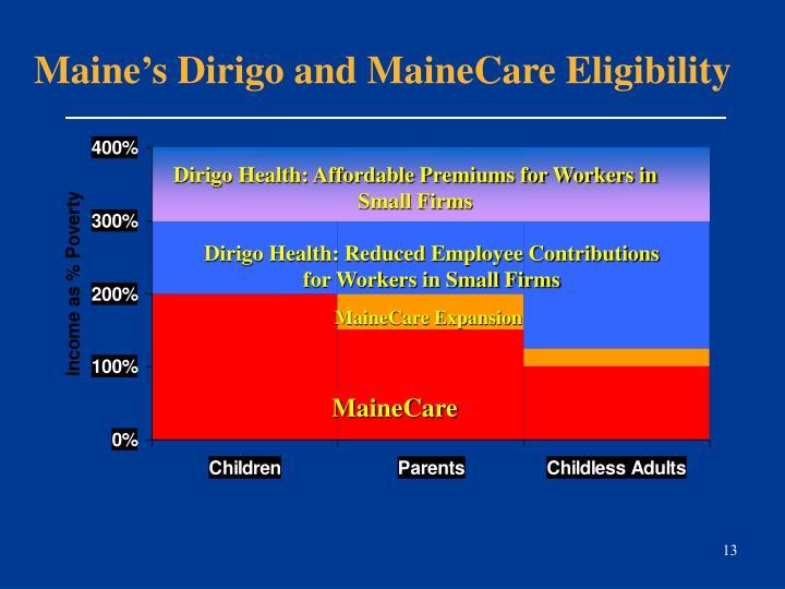 Maine's Dirigo and MaineCare Eligibility