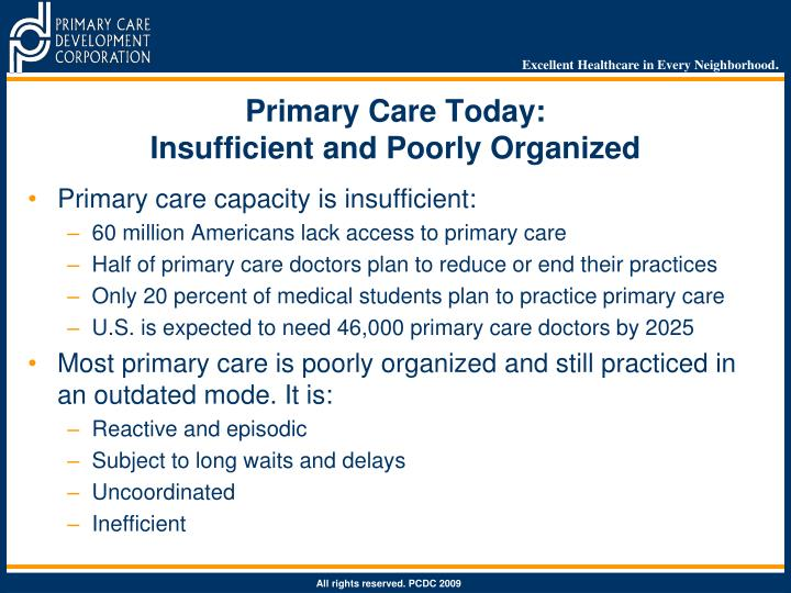 Primary Care Today: