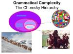 grammatical complexity the chomsky hierarchy