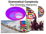 grammatical complexity the chomsky hierarchy1