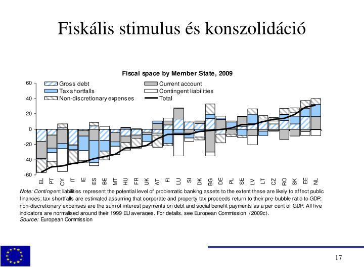 Fiskális stimulus és konszolidáció