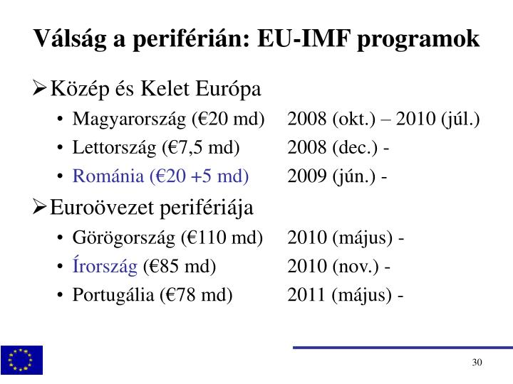 Válság a periférián: EU-IMF programok