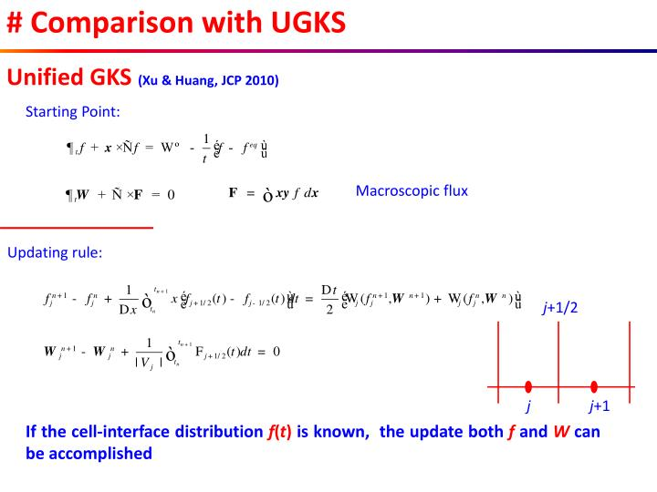 # Comparison with UGKS