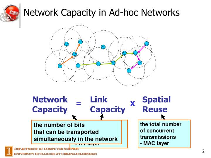 Link capacity