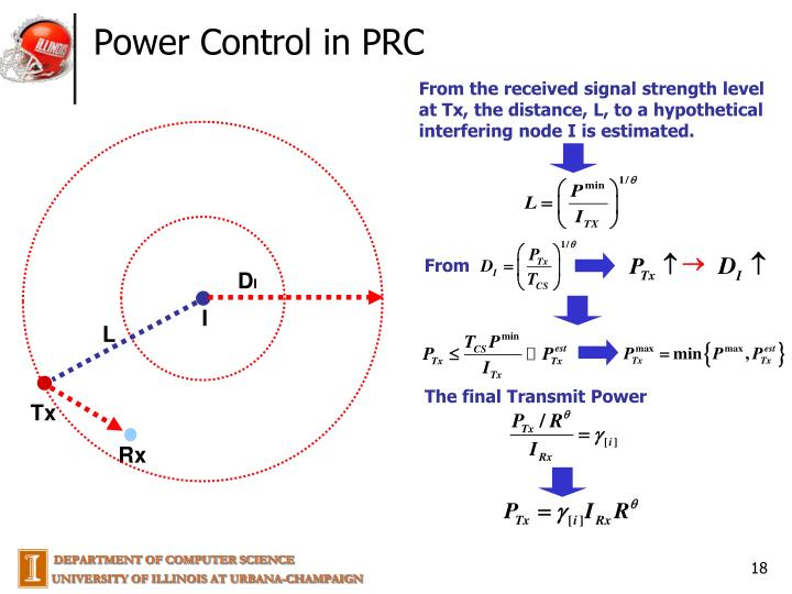 Power Control in PRC