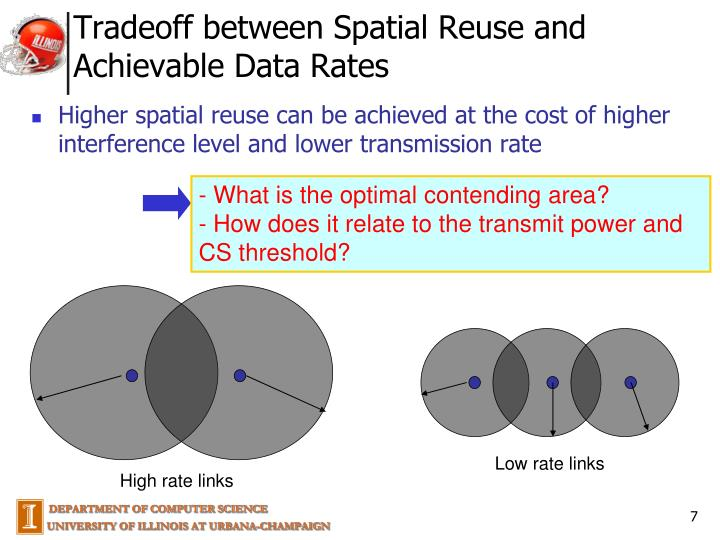 Tradeoff between Spatial Reuse and Achievable Data Rates