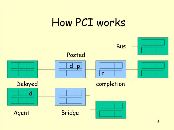 How pci works