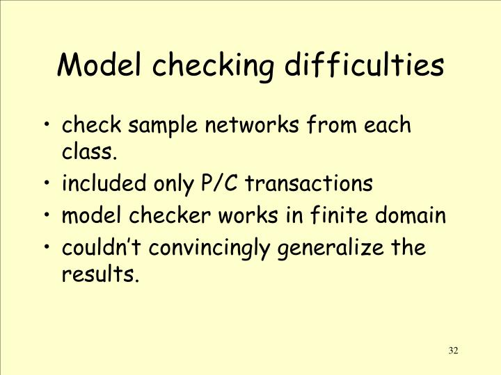 Model checking difficulties