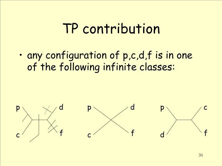 TP contribution